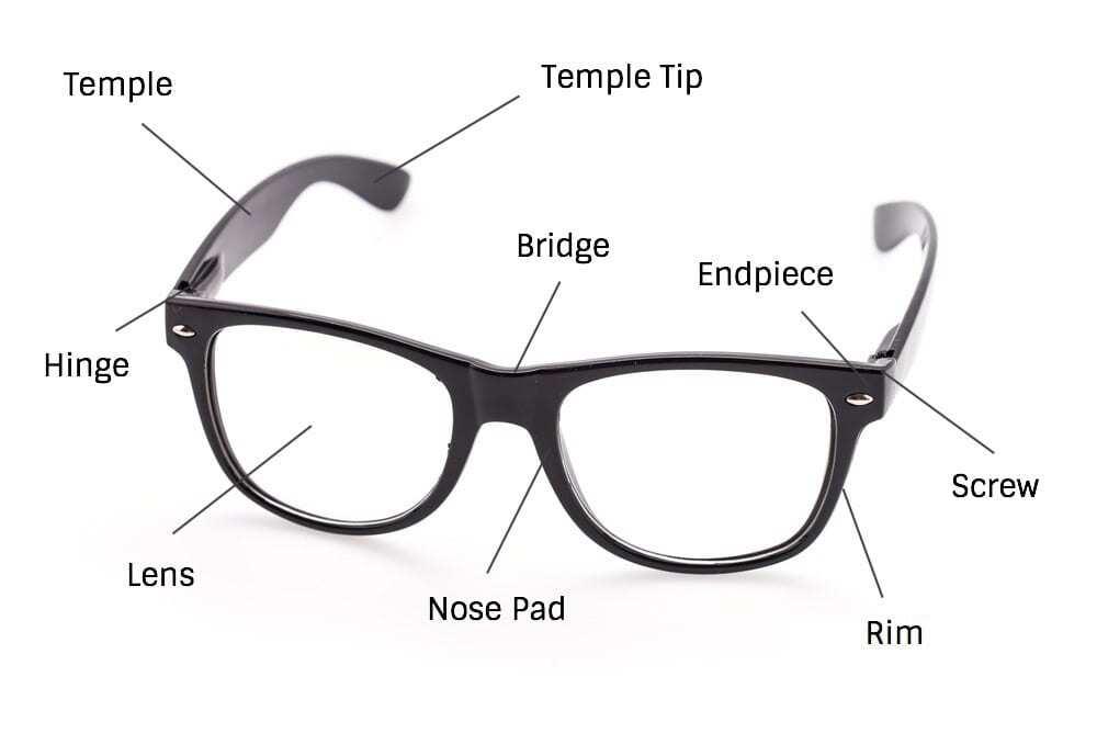 Diagram of Eyeglasses - Parts of Eyeglass Frame